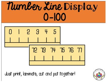 Number Line Classroom Display
