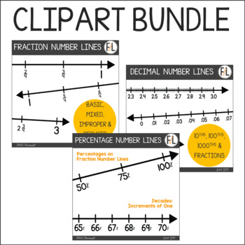 Fraction Number Lines Clipart BUNDLE {Fractions, Decimals, Percentages}