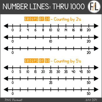 Number Line Clipart:  Whole Numbers through 1000