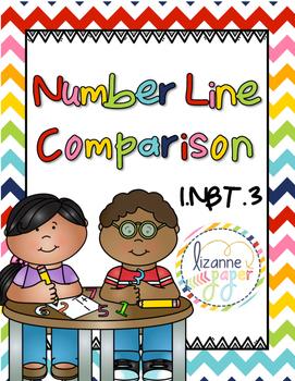 Number Line Comparison