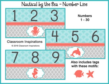 Number Line - Coordinates with Nautical by the SeaClassroom Theme