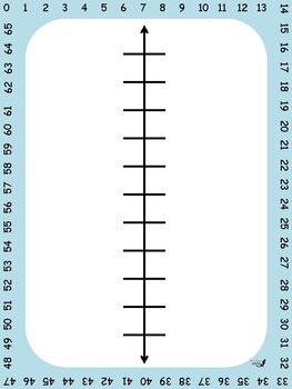 Number Line: Counting 0-100 and Addition and Subtraction 0-10 from 0-100