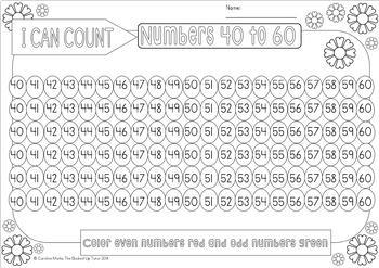 Counting 1-100 Missing Number