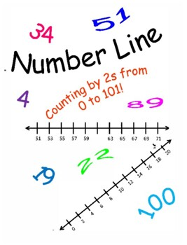 Number Line: Counting by 2s from 0-101!
