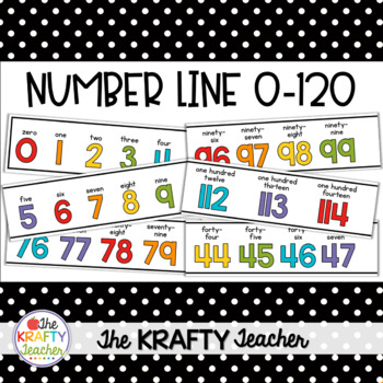 Number Line Decor Rainbow on White with word