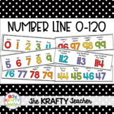 Number Line to 120 White with Word - Classroom Decor