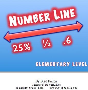 Number Line: Elementary Level - Fractions, Decimals, Pecent
