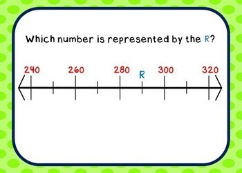 Number Line BOOM Cards - Whole #'s on a Number Line! 24 Self-Checking Cards!