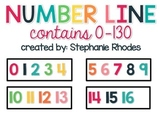 Number Line Display