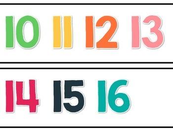 Number Line Display