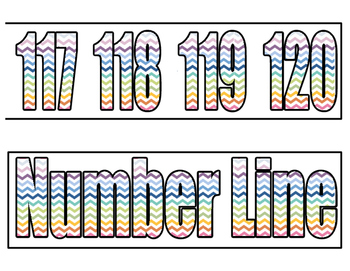Number Line Display and Alphabet