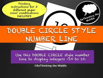 Number Line: Double Circle Style