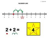Number Line Math Facts and Large Manipulative Print Outs for Autism