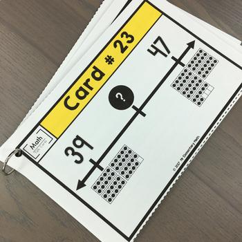 Number Line - Math Talk Cards