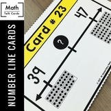 Number Line - Math Talk Cards