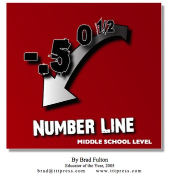Number Line: Middle School Level - Fractions, Decimals, Percent, Algebra