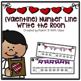 Missing Numbers on a Number Line