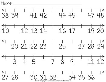Number Line Missing Numbers