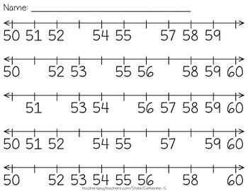Number Line Missing Numbers