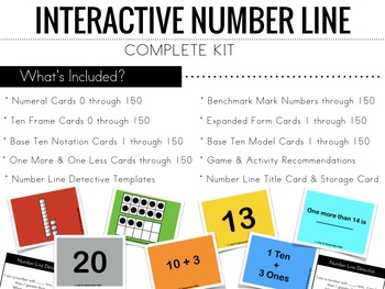 Number Line Number Sense Activities within 150