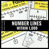 Number Line Number Sense within 1000 - Flip and Go Cards