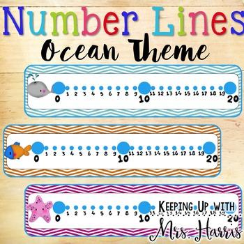 Number Line - Ocean Theme