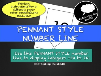 Number Line: Pennant Style