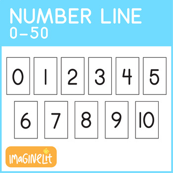 Number Line Posters