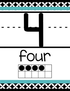 Number Line Posters - Black and Teal Blue