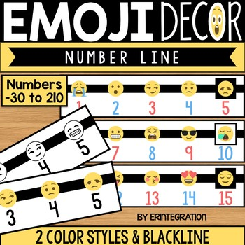 Number Line Posters: Emoji Classroom Decor