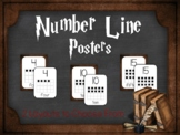 Number Line Posters: Harry Potter Inspired