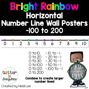 HORIZONTAL Number Line Posters - Rainbow Bright (0-10 to 0-200)