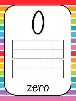 Number Line Posters: Rainbow Pop