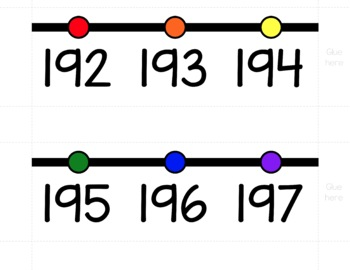 HORIZONTAL Number Line Posters - Rainbow Primary (0-10 to 0-200)