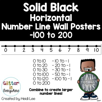 HORIZONTAL Number Line Wall Posters - Solid Black (0-10 to 0-200)