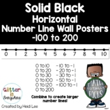 HORIZONTAL Number Line Posters - Solid Black (0-10 to 0-200)