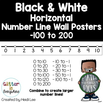 HORIZONTAL Number Line Posters - Tuxedo Black and White (0