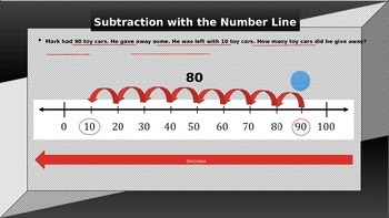 Number Line PowerPoint (Subtraction Multiples of 10)
