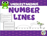 Number Line Addition and Subtraction 2nd grade