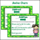 Adding and Subtracting Using Number Lines