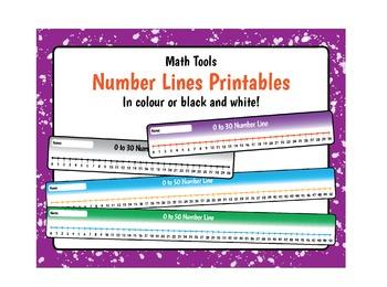 Number Line Printables **Freebie**