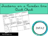 Number Line Quick Check