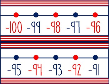 Number Line Red White and Blue