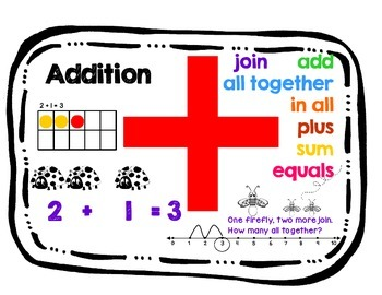 Number Line Roll Game & Addition, Subtraction Anchor Charts FREEBIE