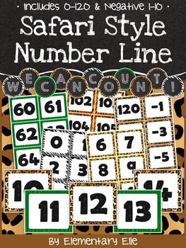 Number Line - Safari Style Theme {Jungle and Animal Print}