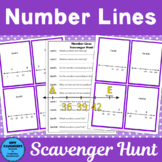 Number Line Scavenger Hunt with Vocabulary Posters