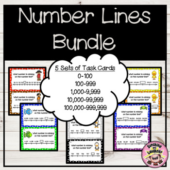 Number Line Scoot Bundle