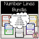 Number Line Missing Numbers Bundle