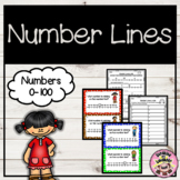 Number Line Missing Numbers From 0-100