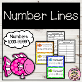 Number Line Missing Numbers From 1,000-9,999